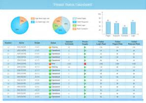 project status report dashboard template customizable status report templates visual status report
