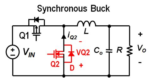 capacitor calculation for buck converter layout considerations for a synchronous buck converter power house blogs ti e2e community