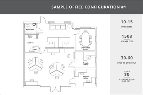 Real Estate Office Layout Plan | innovation square office space for rent gainesville