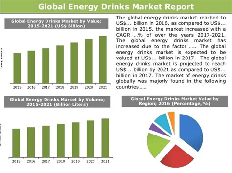 energy drink trends 2017 global energy drinks market size trends forecasts