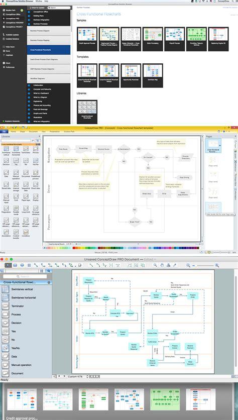 exle of flowchart in programming flowchart programming project flowchart exles