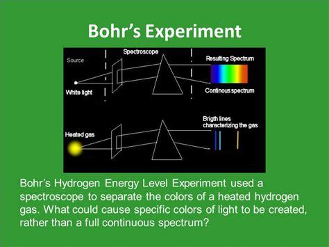 color of hydrogen color of hydrogen color of hydrogen liquid explosives