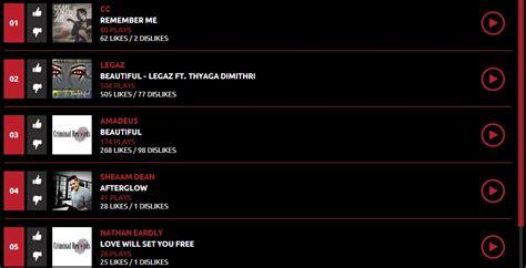Lil B Criminal Record Criminal Records Most Wanted 17th May Decibel