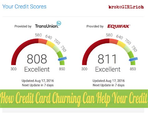 how to get credit score up to buy a house how credit card churning can help your credit brokegirlrich