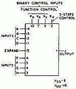Ic Cd Hcf Hef Tc 4001 cd 4048 cd4048 r 246 hre cd 4048 id48776 ic integrated