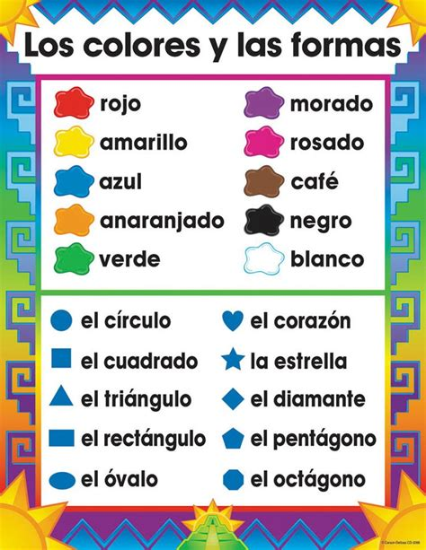 color in spanish this chartlet contains the spanish alphabet number