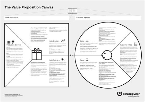 make them process it uncovering new value in the writer s notebook books addition of value proposition canvas to strategy tab aha