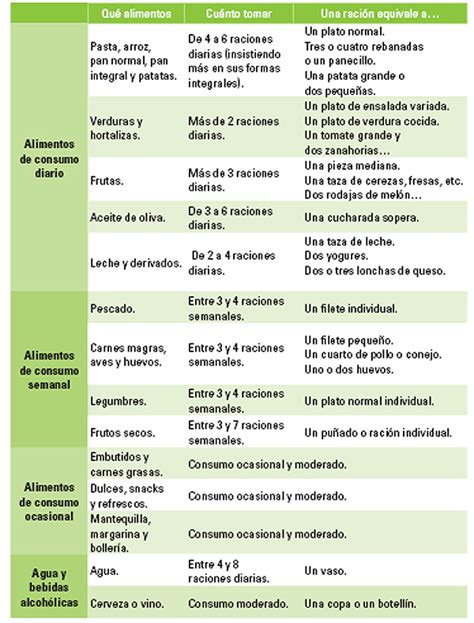 ulcera gastrica dieta alimentare pir 225 mide alimenticia de la dieta mediterr 225 nea hogarmania