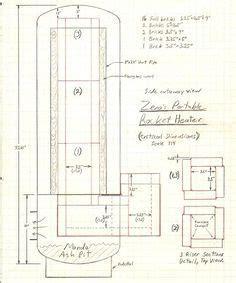 peterberg batch box dimensions rocket stoves