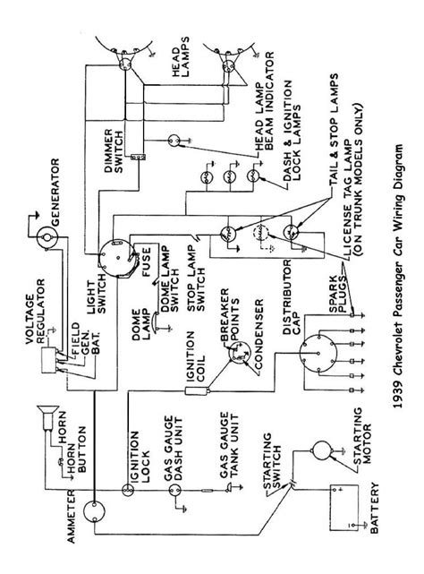 simple car wiring diagram wiring diagram
