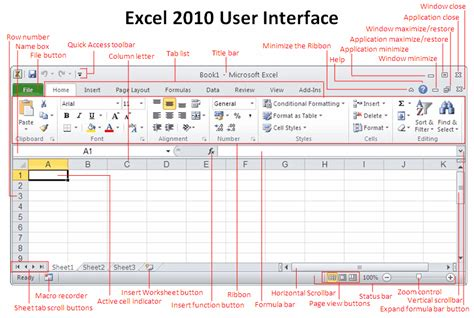 excel gui layout related keywords suggestions for excel 2010 labeled