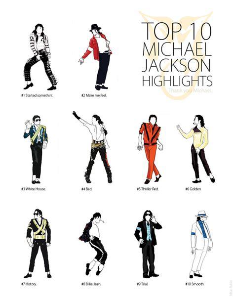 あのライブが甦る マイケル ジャクソンの決めポーズ きよおと kiyoto