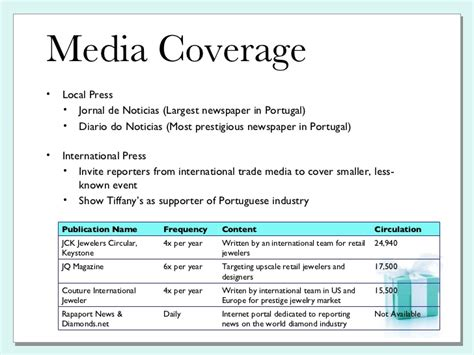 Letter For Media Coverage Co Pr Plan