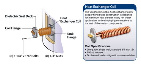 28 vaughn water heater wiring diagram best electric
