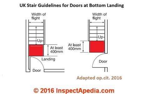 door swing into stair landing stairway landings platforms codes construction