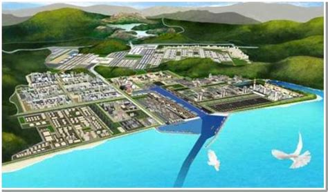 layout design for greenfield port filyos project highlights