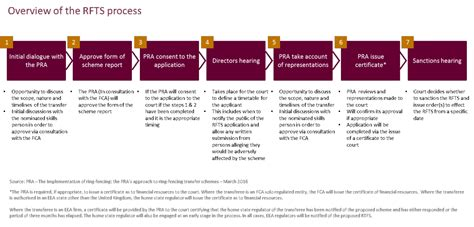 challenges facing banks ring fencing the challenges facing uk banks banking