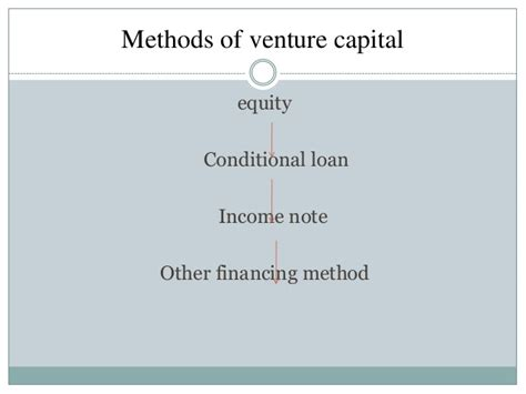 Ppt On Venture Capital For Mba Students by Venture Capital Ppt