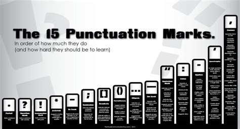 should you use a comma before such as word agents