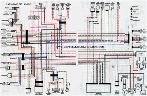 harley davidson flht flhtc fltr wiring diagram wiring