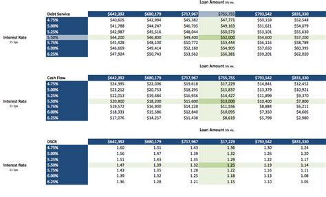 Real Estate Valuation Spreadsheet by 10 Free Real Estate Spreadsheets Real Estate Finance