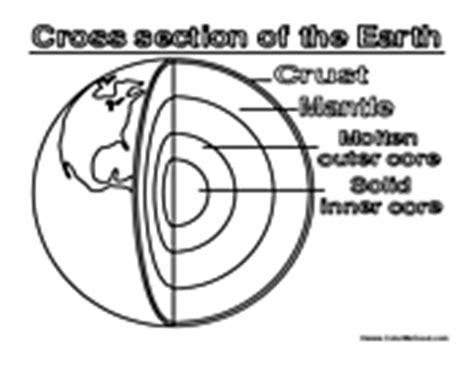 coloring page of the earth s layers layers of the earth coloring page coloring pages