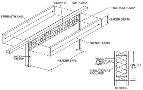 wood header design exle chapter 6 wall construction irc 2015 upcodes