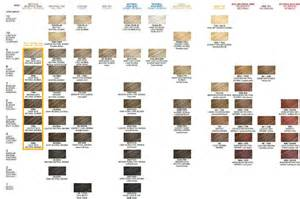 clairol color chart clairol professional hair color chart