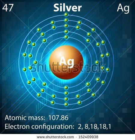 silver atom diagram stock images similar to id 49248241 silver model of the