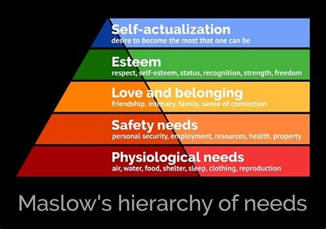Gallup Detox Phone Number by Maslow S Hierarchy Of Needs In Addiction Treatment