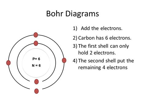 bohr diagram for carbon atom diagram of carbon images how to guide and refrence