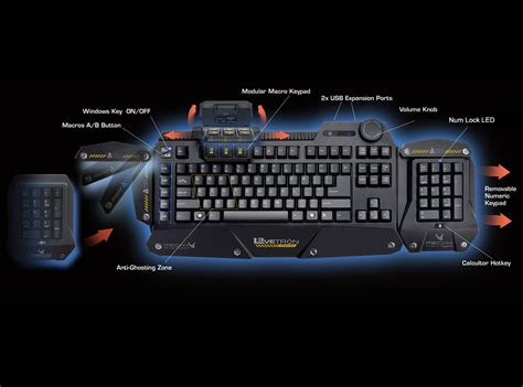 Keyboard Gaming Komputer Dingit S Guide To Buying A Gaming Keyboard Dingit