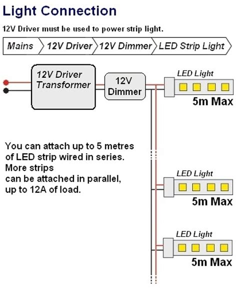 connecting led lights to mains gallery wiring