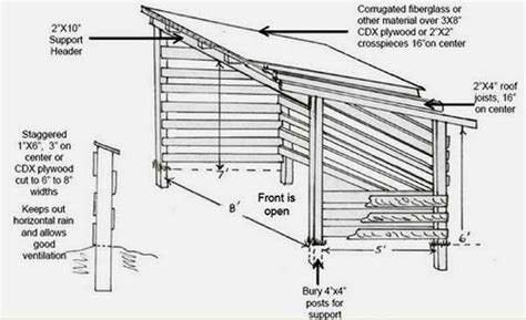 storage building plans 16x40 pdf woodworking 1000 ideas about pallet shed plans on pinterest pallet