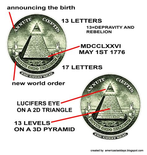 illuminati symbols and meanings image gallery illuminati meaning