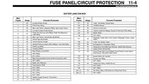 fuse panel diagram layout for f350 2004 ford justanswer review ebooks