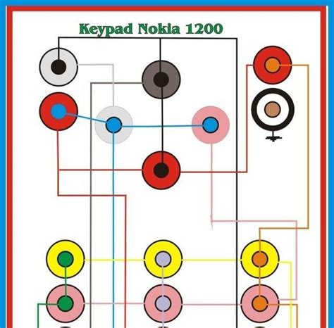 Handphone Nokia Keypad handphone gsm cdma solusi nokia 1208 keypad