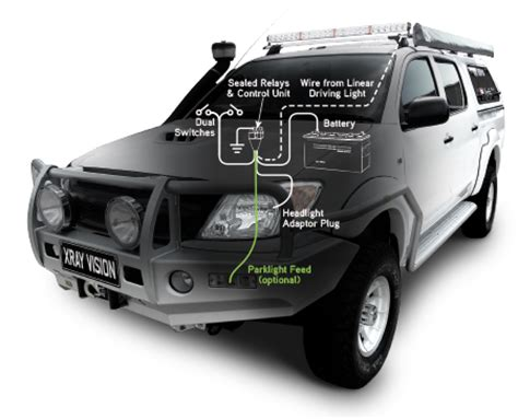 hilux fog light wiring diagram 30 wiring diagram images