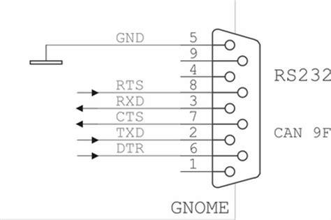 Gender Serial Konektor Db9 Connector 9 Pin 1 papouch gt produkt gt gnome232f varinata s konektorem d sub 9f
