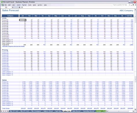 sales forecast spreadsheet exle 38 images 5 sales