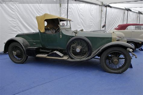 rolls royce 1920 1920 rolls royce related keywords 1920 rolls royce
