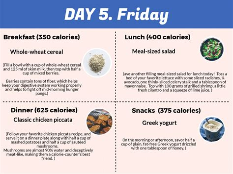 weight loss 1500 calories per day the best healthy diet plan for weight loss 1500 calories