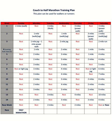 25 Best Ideas About Marathon Training Plans On Pinterest