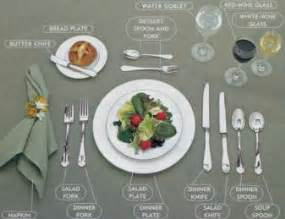 Dining Table Etiquette Pdf Dinner Table Etiquette Black Hair Media Forum Page 2