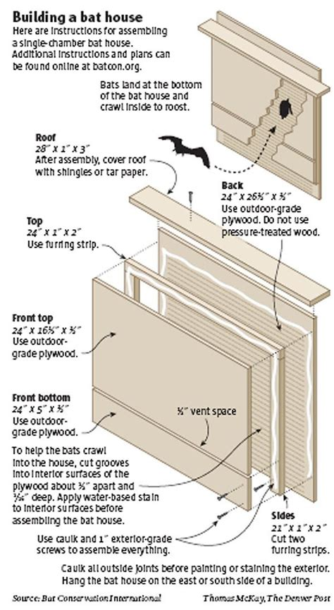 how to build a bat house other ideas
