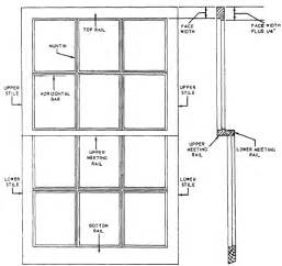 Sash Window Parts Window Sash Replacement Parts Submited Images