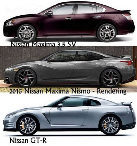 new nissan maxima 2015 2015 nissan maxima 2017 and 2018 cars reviews