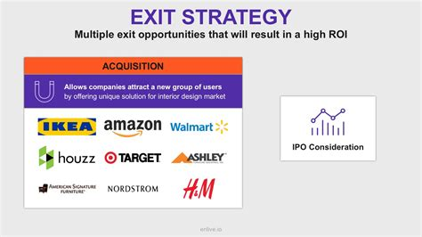 exit plan template the building blocks of successful pitch deck basetemplates