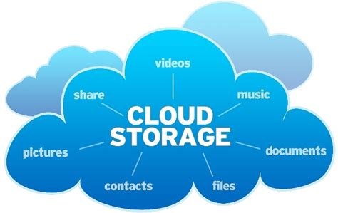best free cloud storage top 10 free cloud storage websites best cloud storage