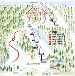 sarikamis cibiltepe kayak merkezi pist haritasi